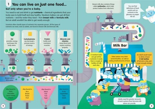 100 Things to Know about Food +9 años