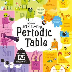 Tabla Periódica - Periodic Table