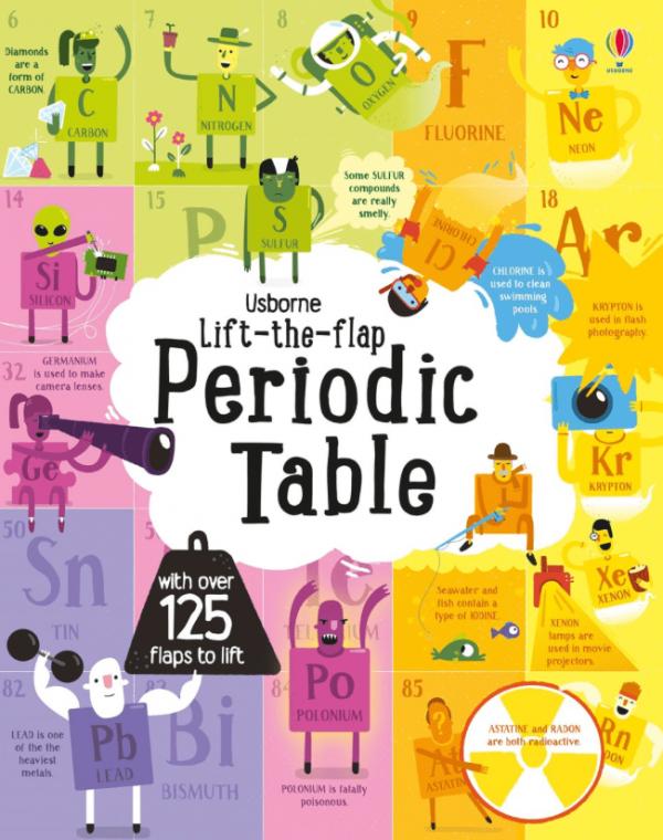 Tabla Periódica - Periodic Table